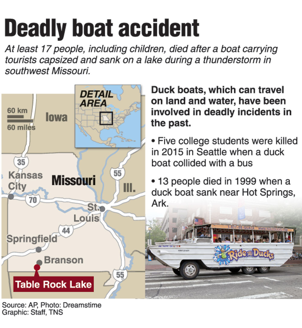 Boat accident survivors join hundreds at Branson memorial | News