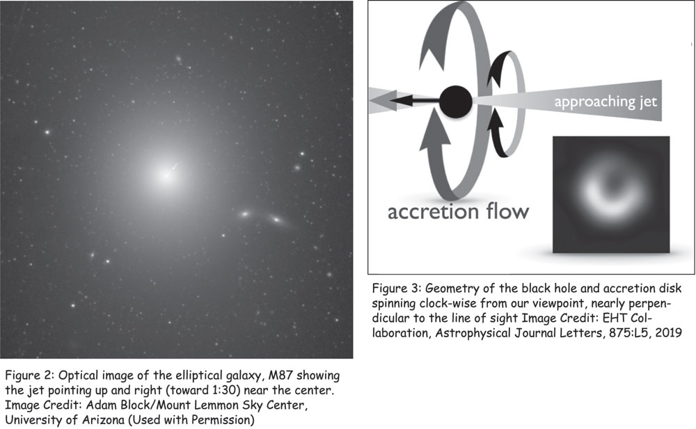 Discovering M87's Black Hole | News, Sports, Jobs