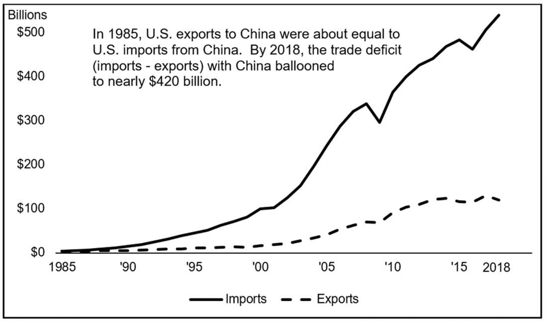 Trade truce, tariffs and thieves | News, Sports, Jobs