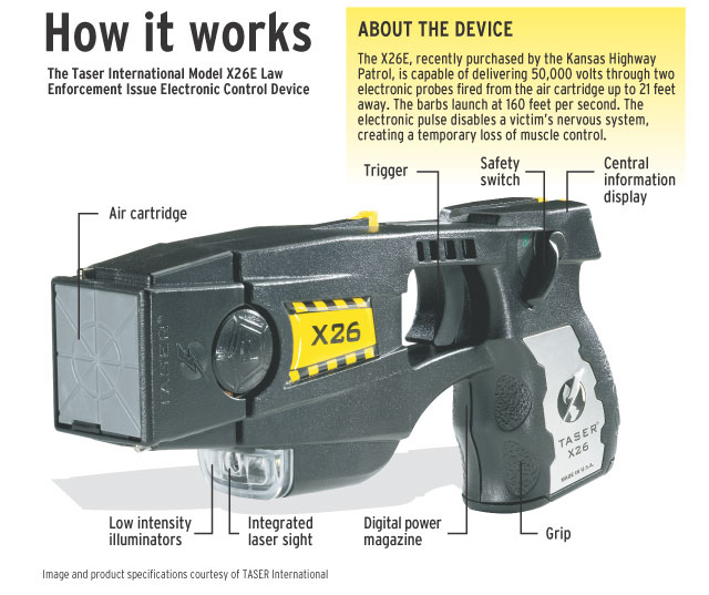 Troopers will carry Tasers   News, Sports, Jobs - Lawrence