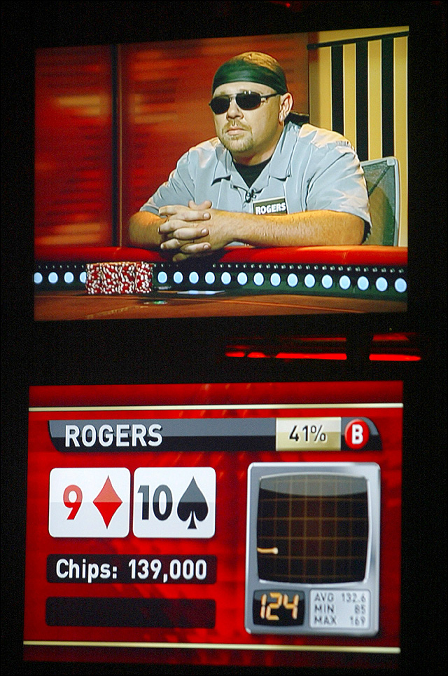Heart-rate monitors true test of 'poker face' | News, Sports
