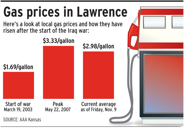 How high will it go? | News, Sports, Jobs - Lawrence Journal