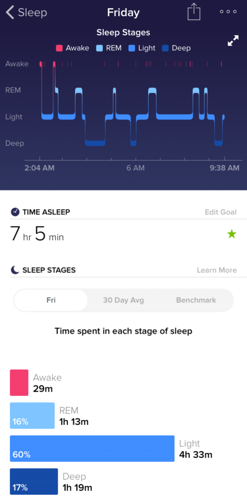 healthy outlook how a fitness tracker changed my life news