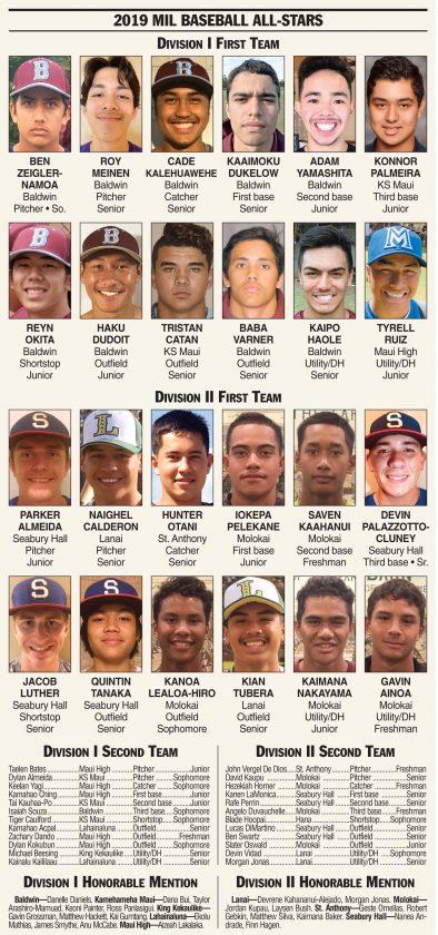 The Maui News 2019 MIL Baseball All-Stars: Haole, Nakayama
