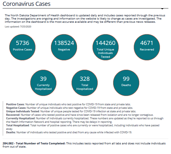 Marshall County COVID-19 Case Count Reaches 700
