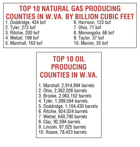 Marshall, Ohio Counties Lead State in Oil Production | News