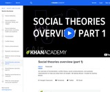 Social theories overview (part 1)