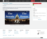 American Politics/Government Course Content, Congress, Congress: Course Map & Recommended Resources