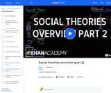 Social theories overview (part 2)