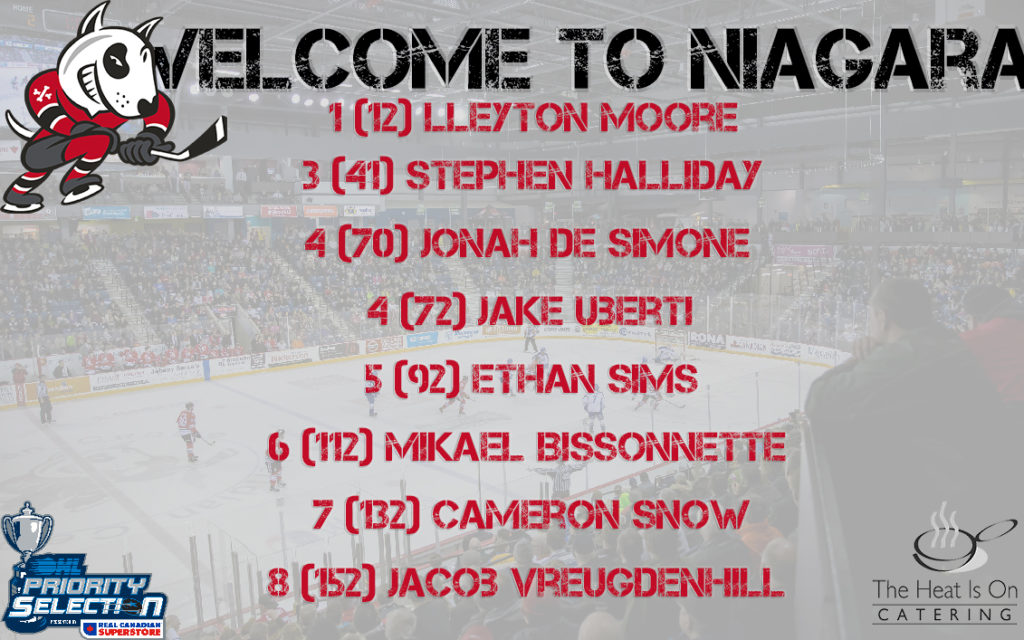 OHL DRAFT RECAP | IceDogs make 15 additions to the future