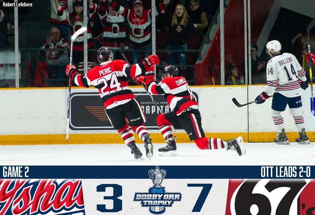 67 S Dominate Third Period In 7 3 Win Ontario Hockey League