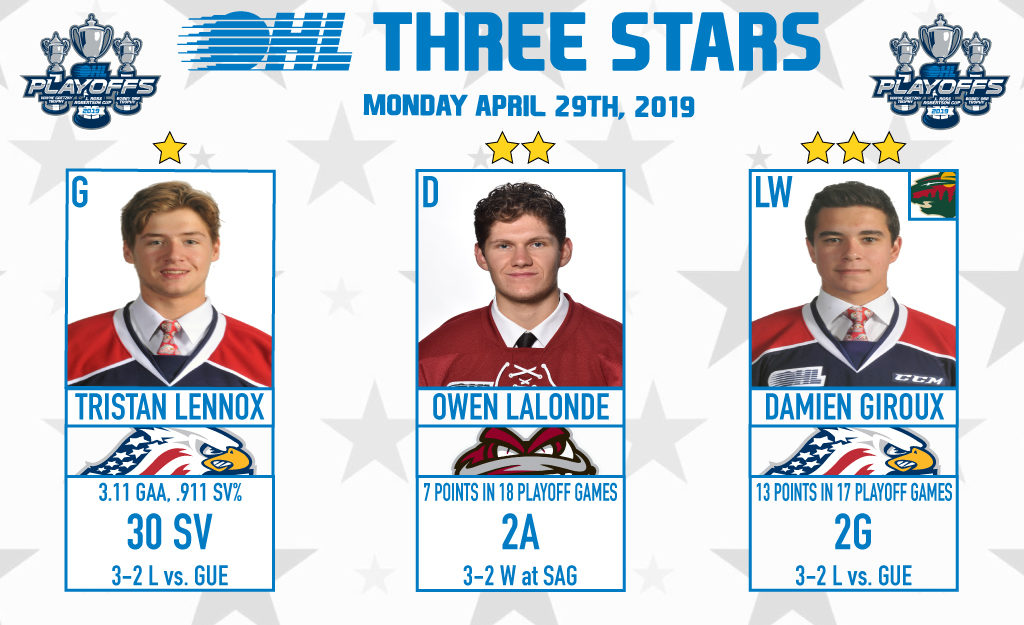Three Stars April 29 2019 Ontario Hockey League