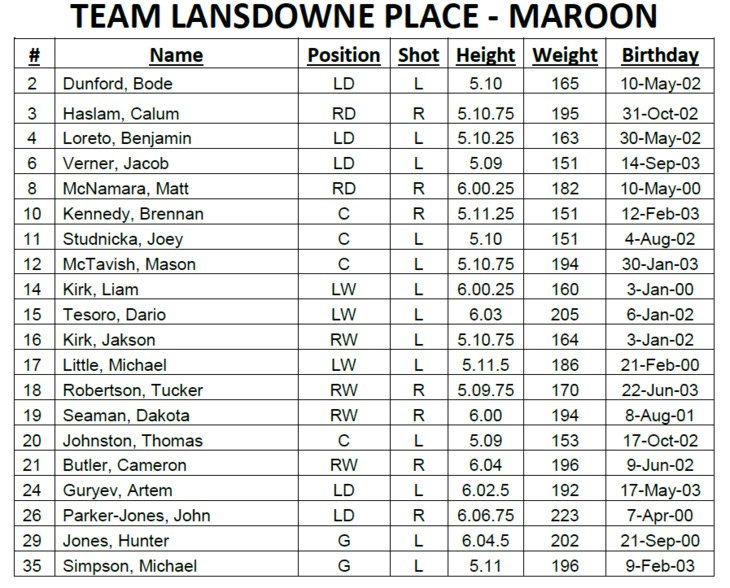 Team Lansdowne Place (Maroon) Roster
