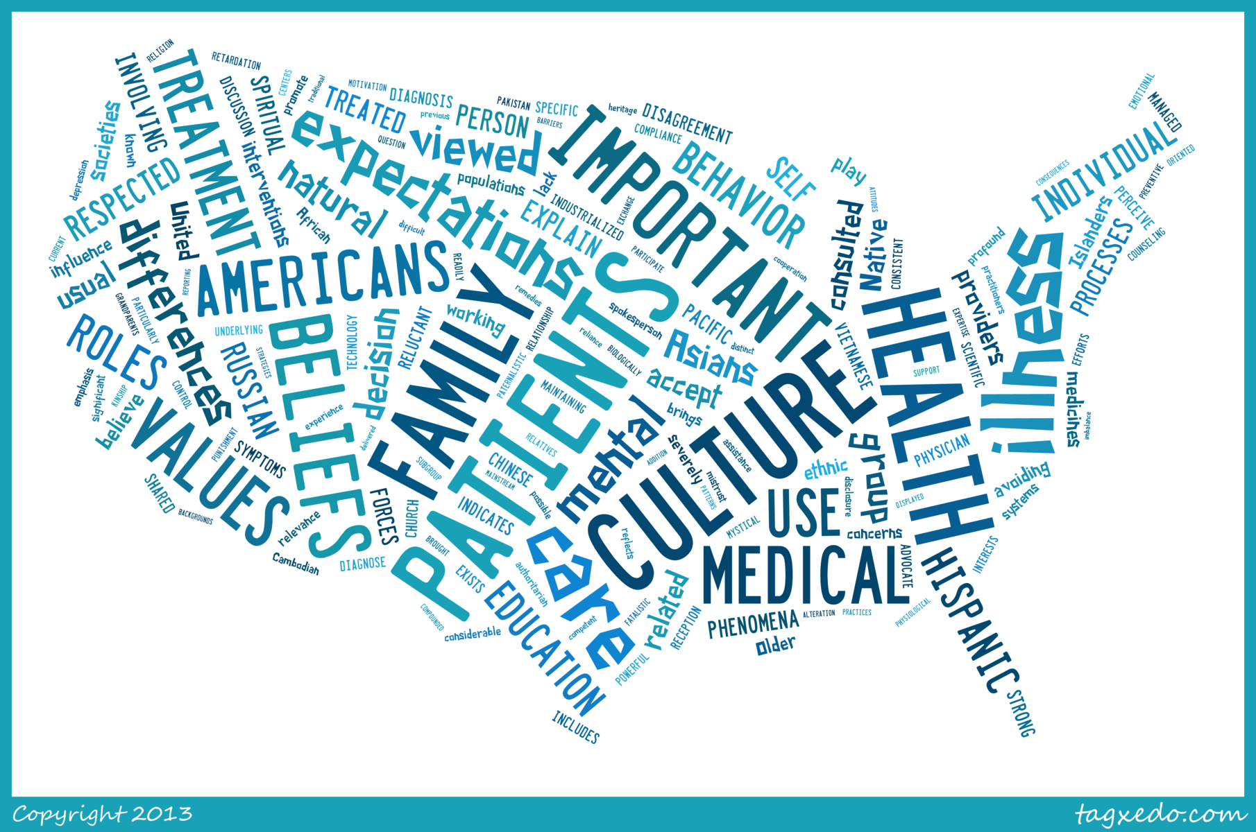 health and culture Culture (/ ˈ k ʌ l tʃ ər /) is the social behavior and norms found in human societiesculture is considered a central concept in anthropology, encompassing the range of phenomena that are.