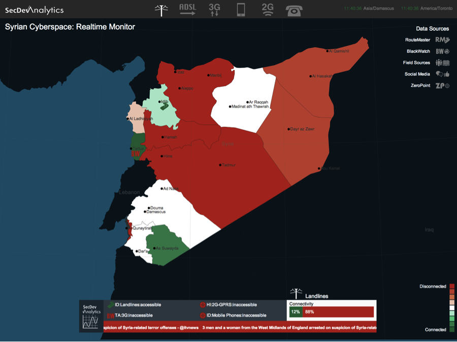 SecDev Analytics Dashboard providing a real time view of internet connectivity and content accessibility in Syria.