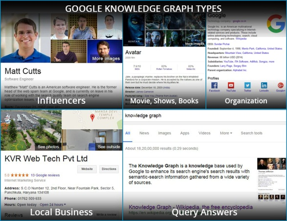 Google-knowledge-graph-types