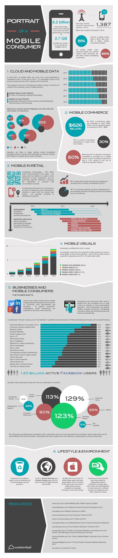 voucher_cloud_mobile