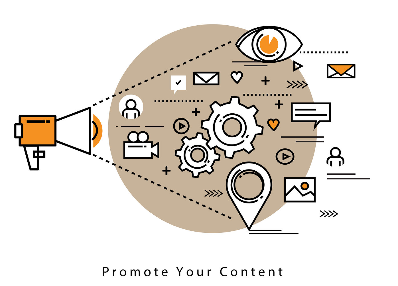 The Future of Content Marketing for Digital Marketers: Consumer Insight