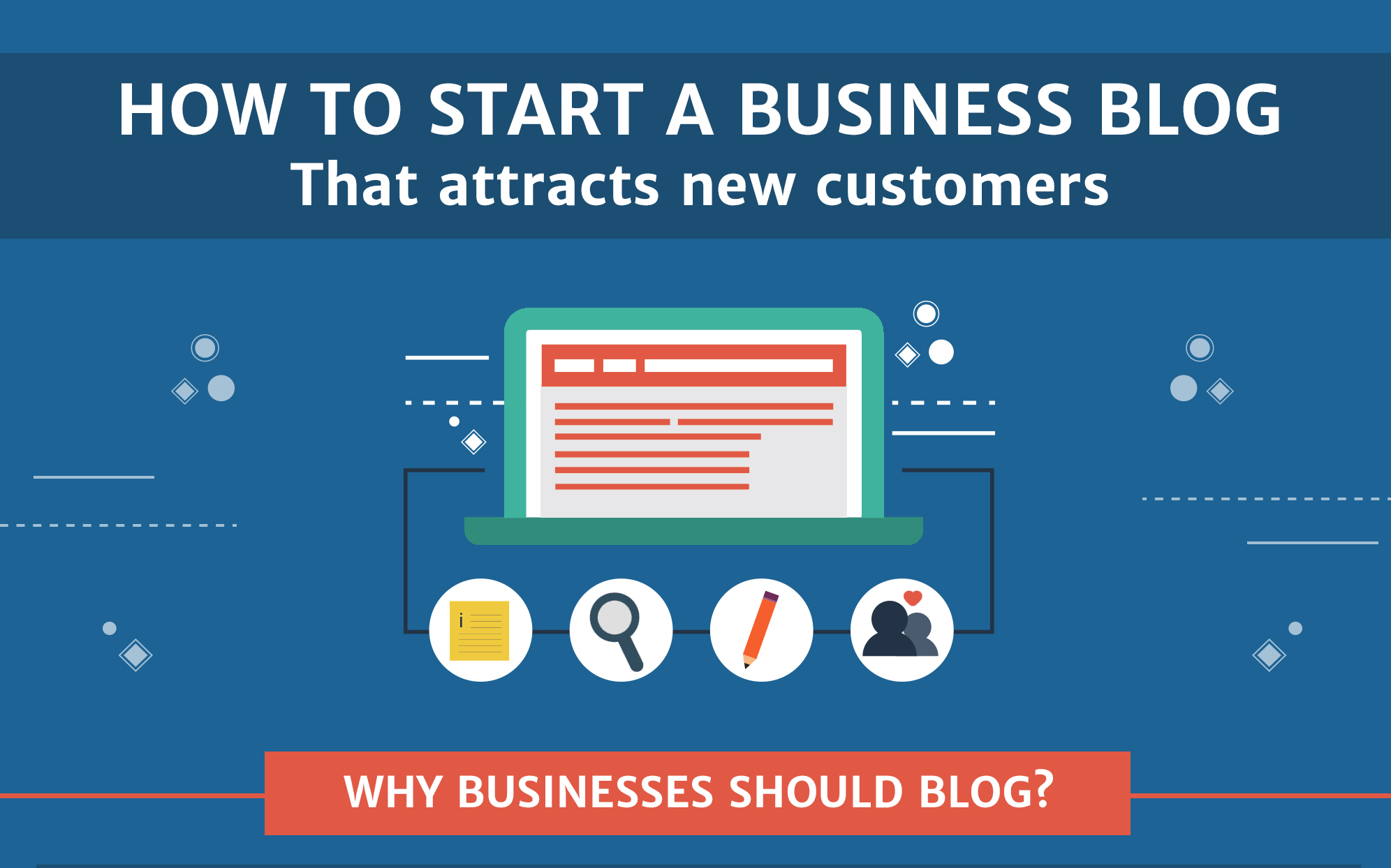 Infographic: How to Start a Business Blog