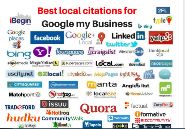 6 Ways to Master Local SEO For More Customers - Online ... Infousa Business Mapping on business concept model, business networking, business reporting, business management, business communications, business taxonomy, business surveillance, business implementation, business simulation, business process, business blogging, business financial chart, business intelligence gathering, business modelling, business documentation, business planning function,