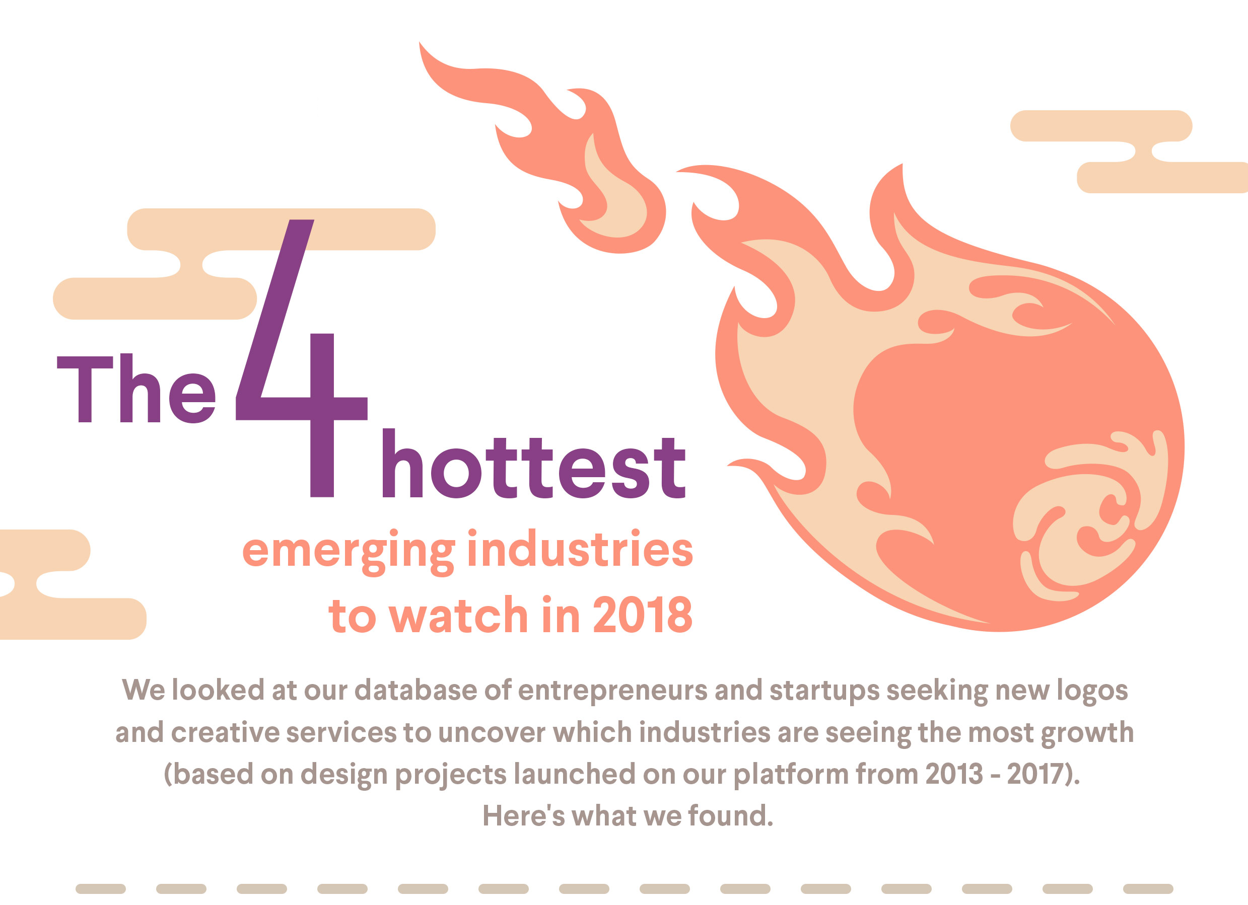 Infographic: Top Four Emerging Industries for Startups in 2018