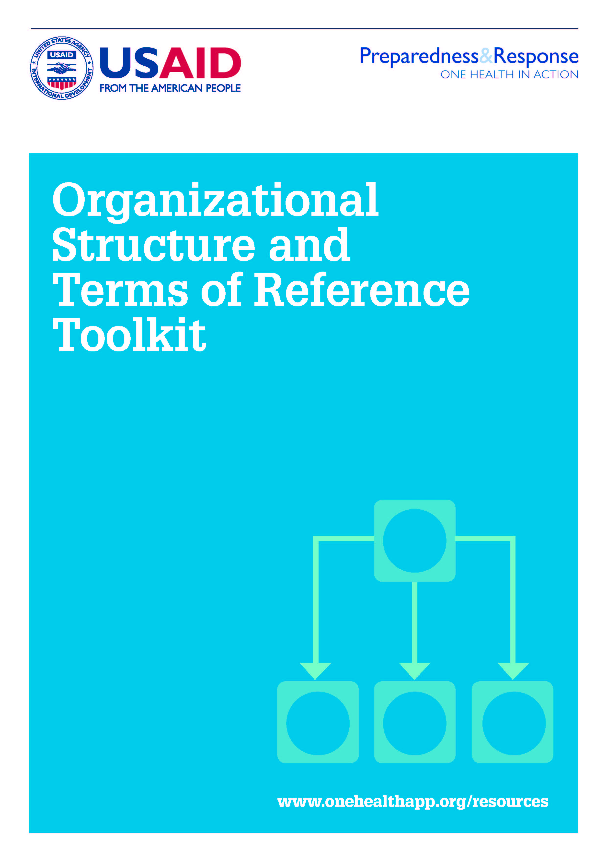 Org structure and TOR