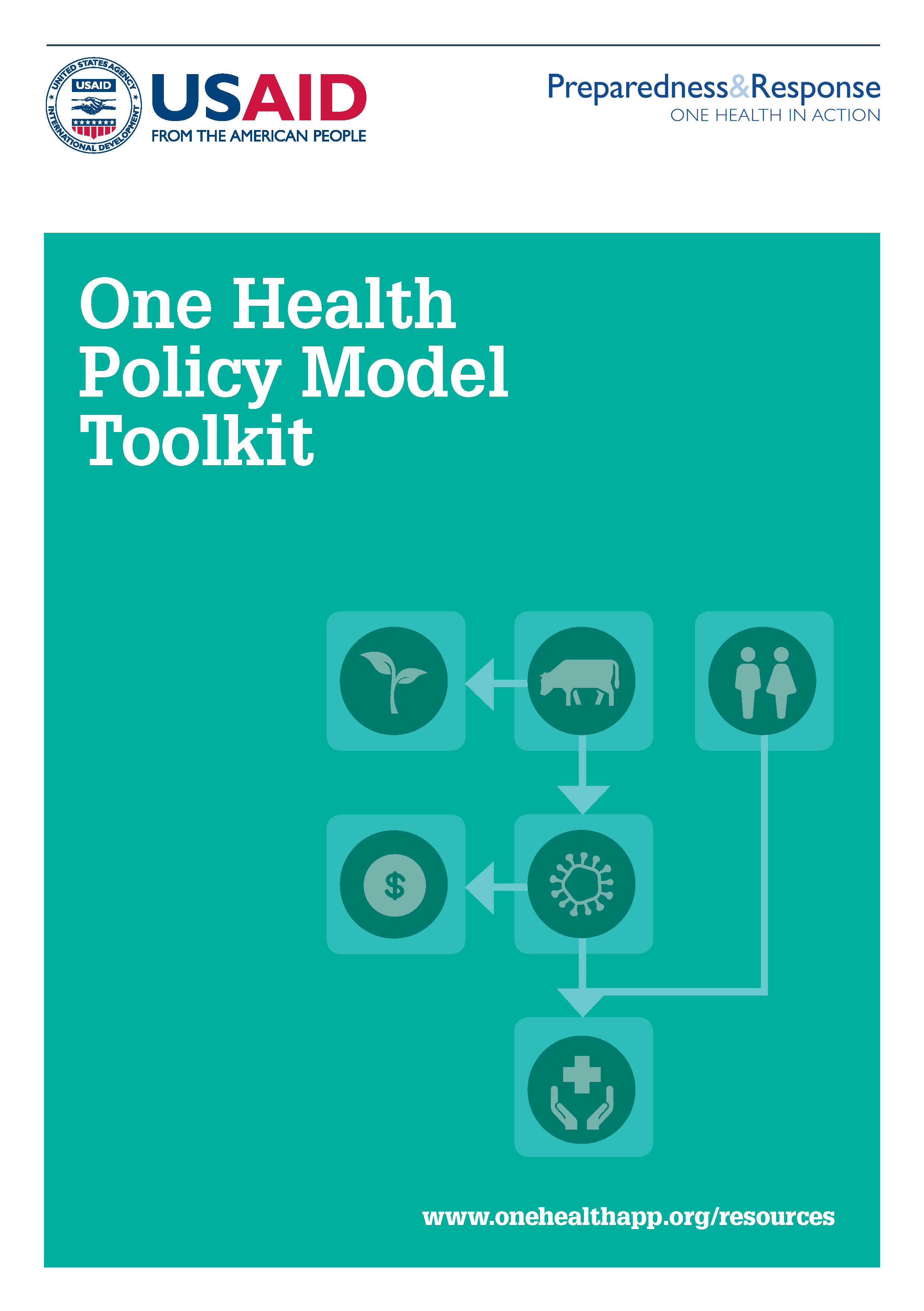 One Health Policy Model Toolkit