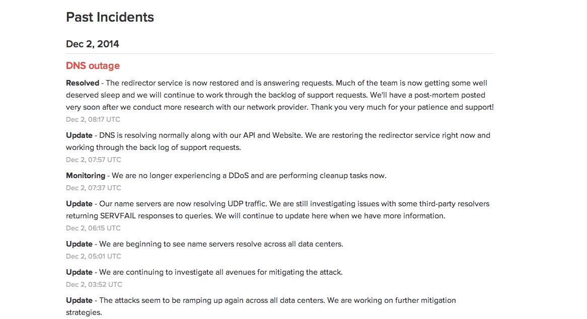 DNSimple log
