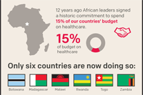 INFOGRAPHIC: How opening up health budgets will save lives