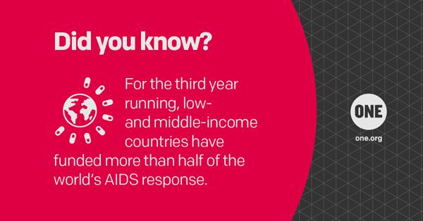 AIDS report graphics 1024x512 EN-02