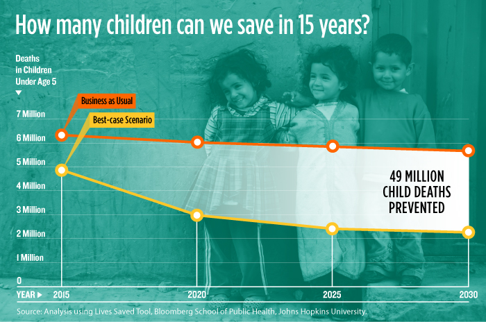 How many children's lives can we save?