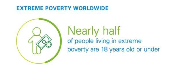extremepoverty