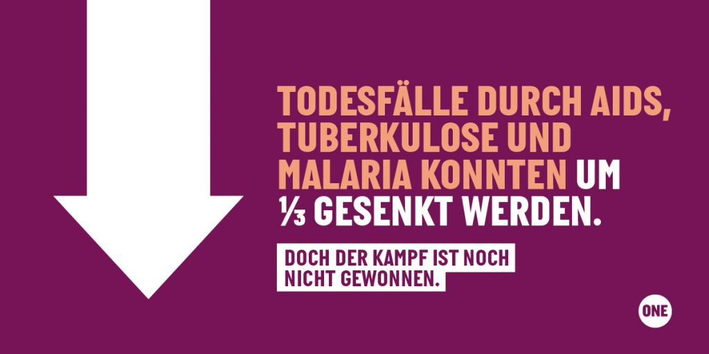 Globaler Fonds Aids Tuberkulose Malaria