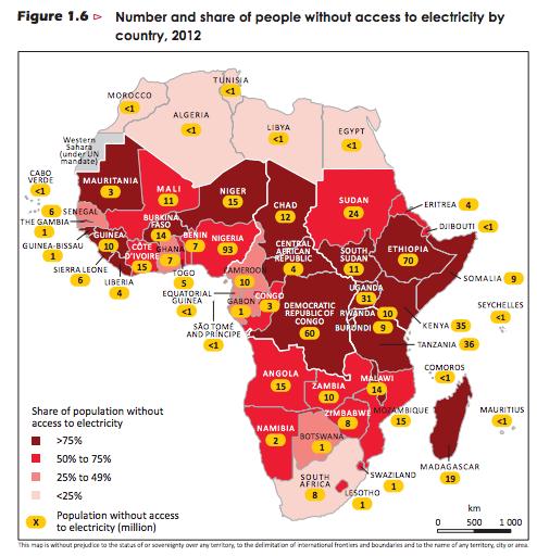 agentschap Afrikaanse weinig
