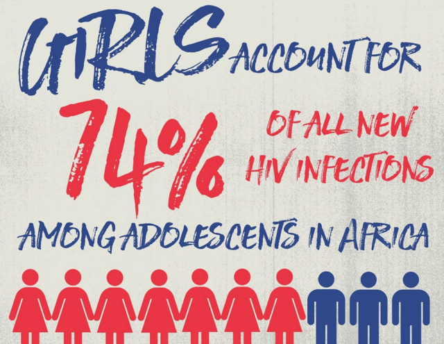THIS is why AIDS is Sexist and why continued investment is more important than ever