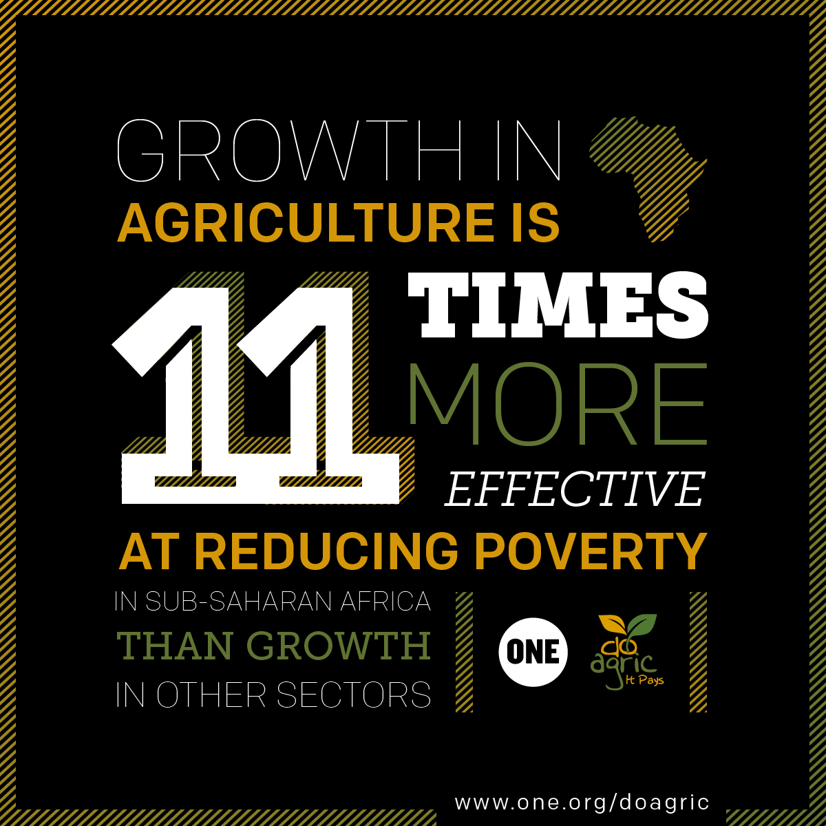 3 Facts that reveal Africa's huge agriculture potential
