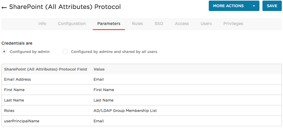 sharepoint parameters