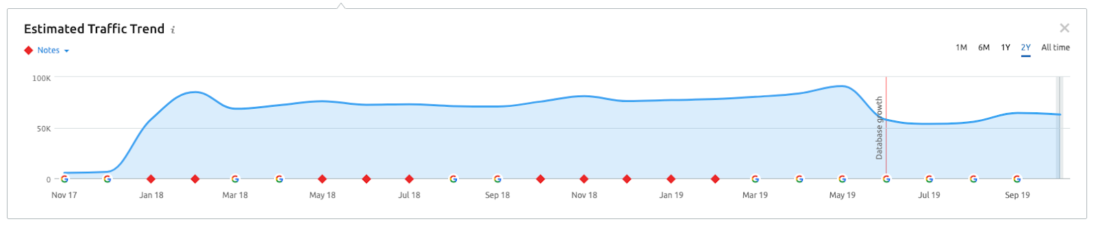 seo results 3