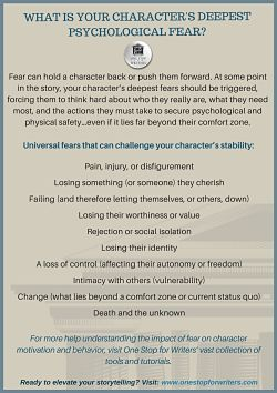 Psychological fears