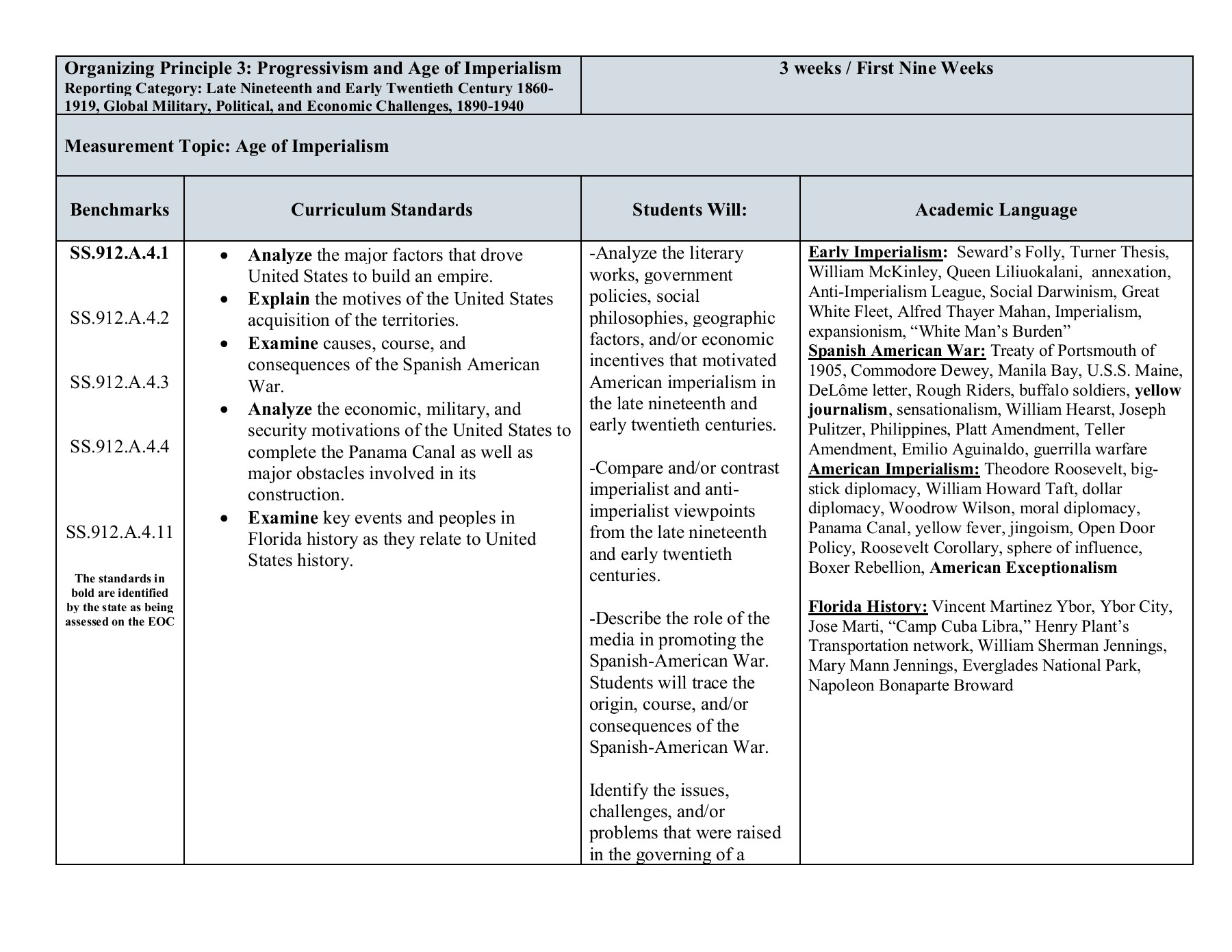 Hs Us History Op 3 Age Of Imperialism And Progressivism Vcs