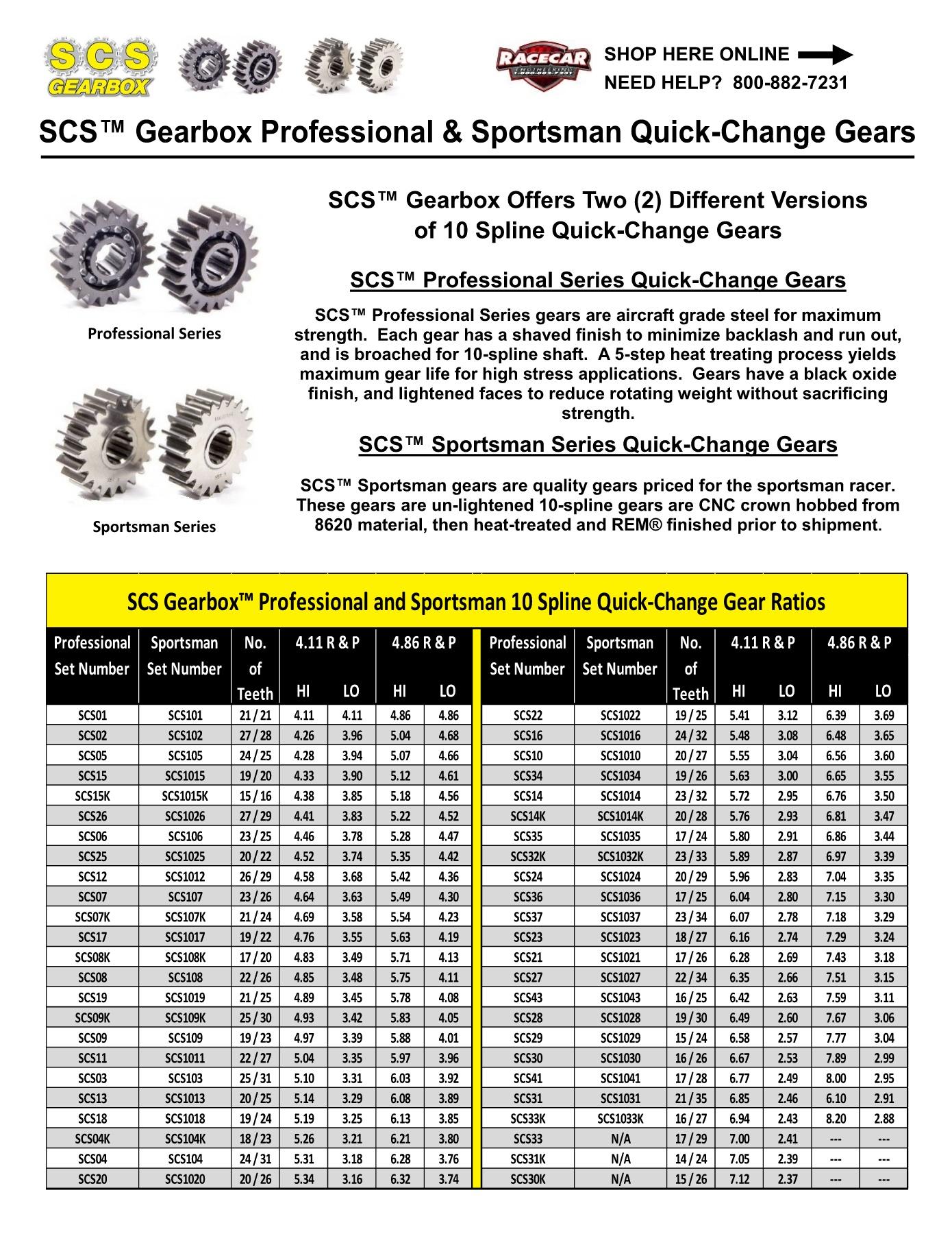 Tech - SCS Gearbox Quick Change Gear Chart :: Racecar
