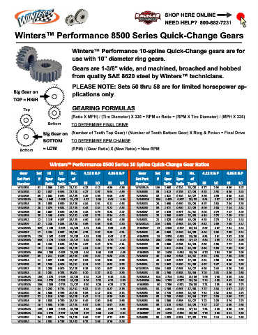 Tech Winters Performance Quick Change Gear Chart Racecar Engineering
