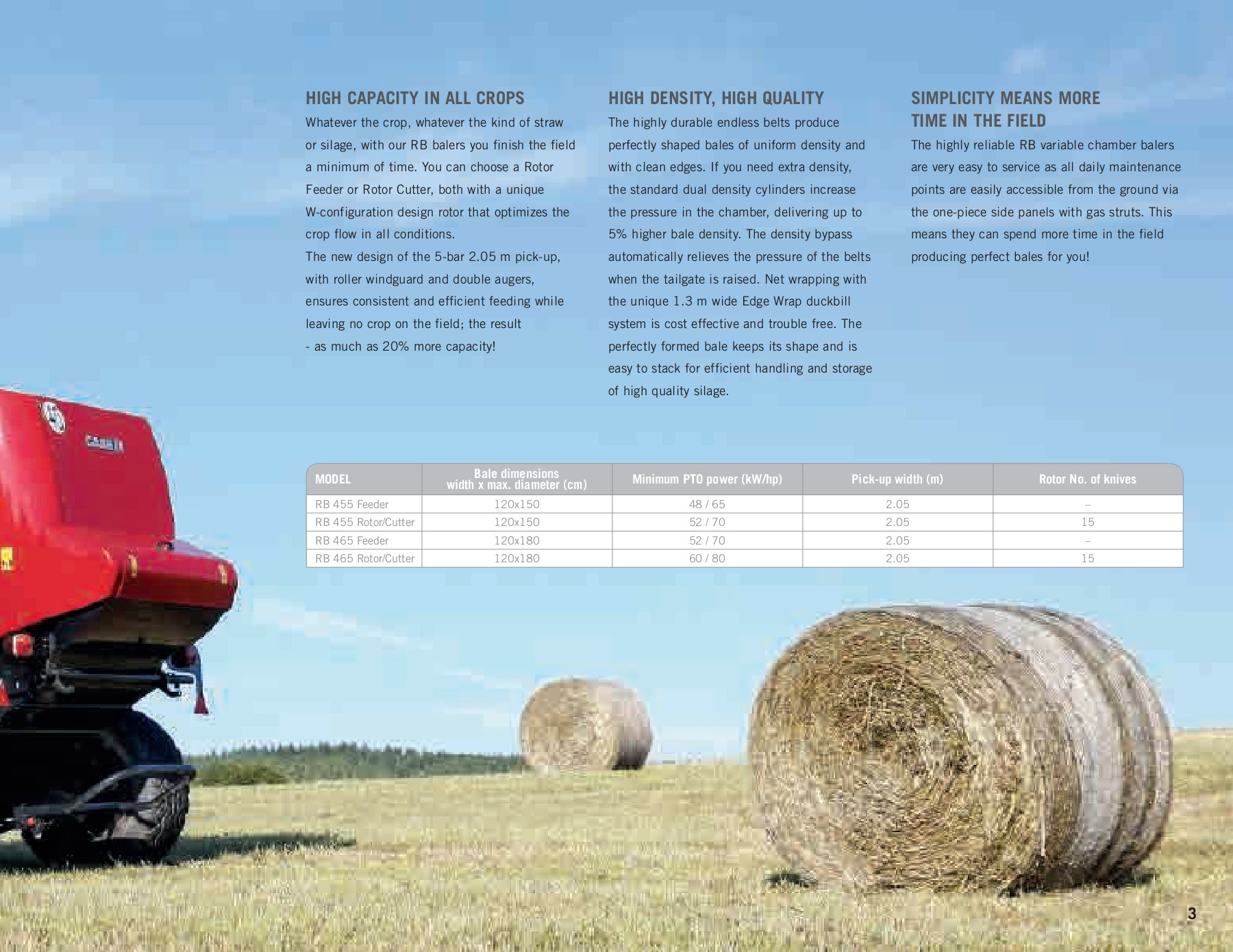 RB5 Series Variable Chamber Baler | Case IH