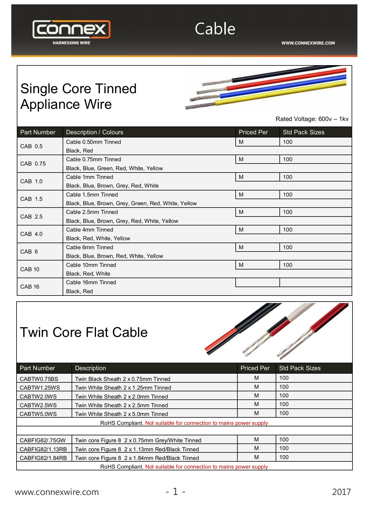 Products Connexwire Four Way Switch Design First