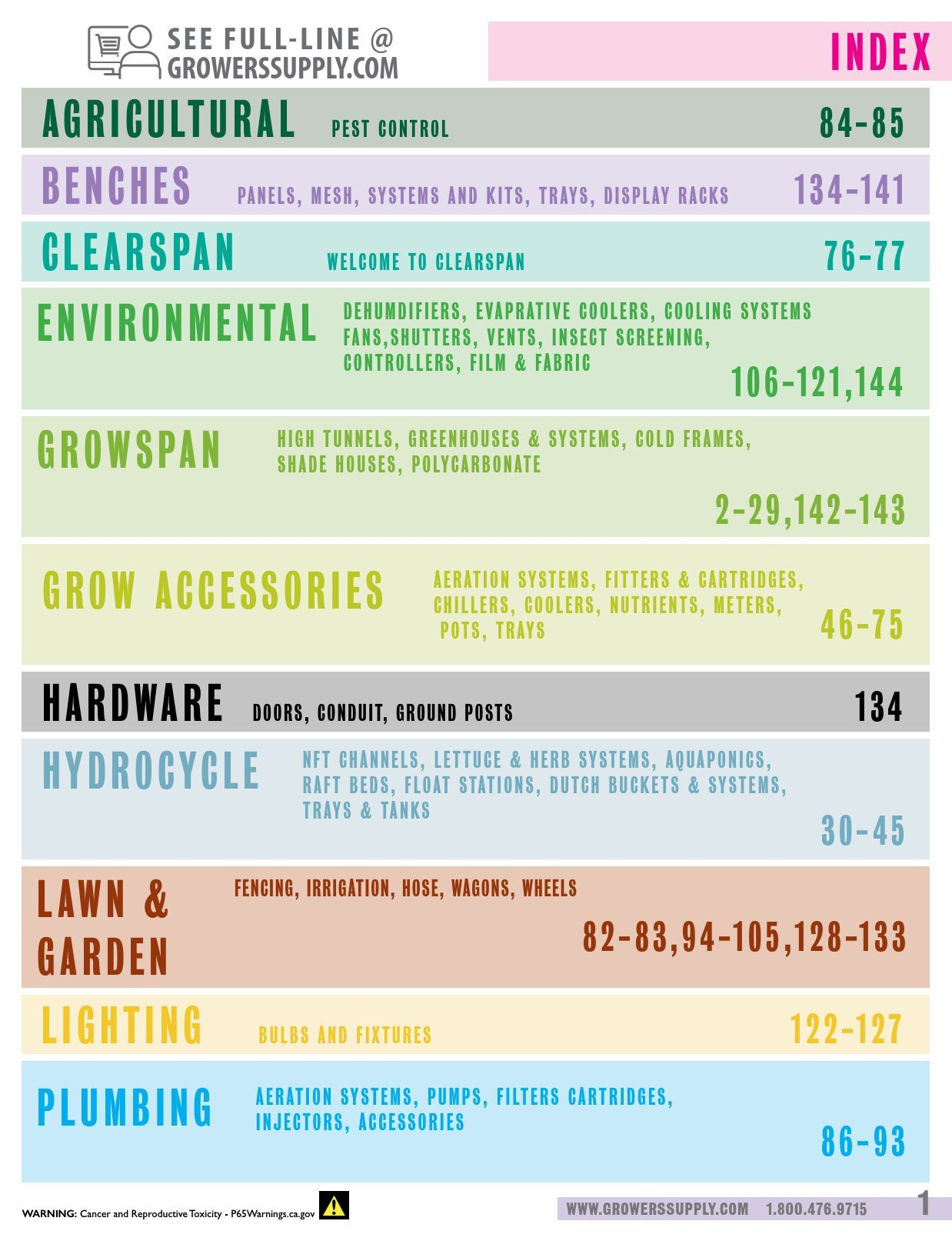 Greenhouse Kits, Commercial & Hobby Greenhouses and