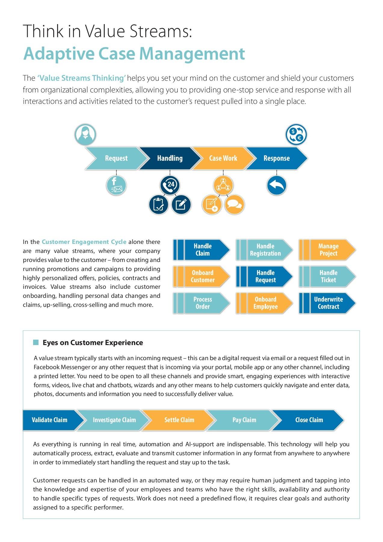 Building Business Value Streams