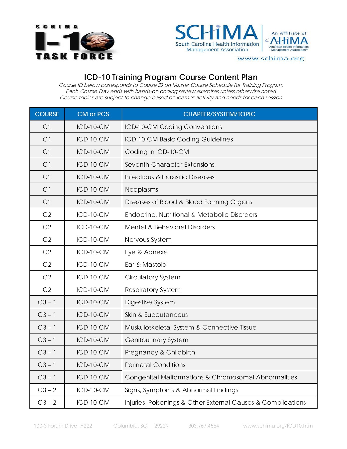 Icd 10 Training Program Course Content Plan Fliphtml5