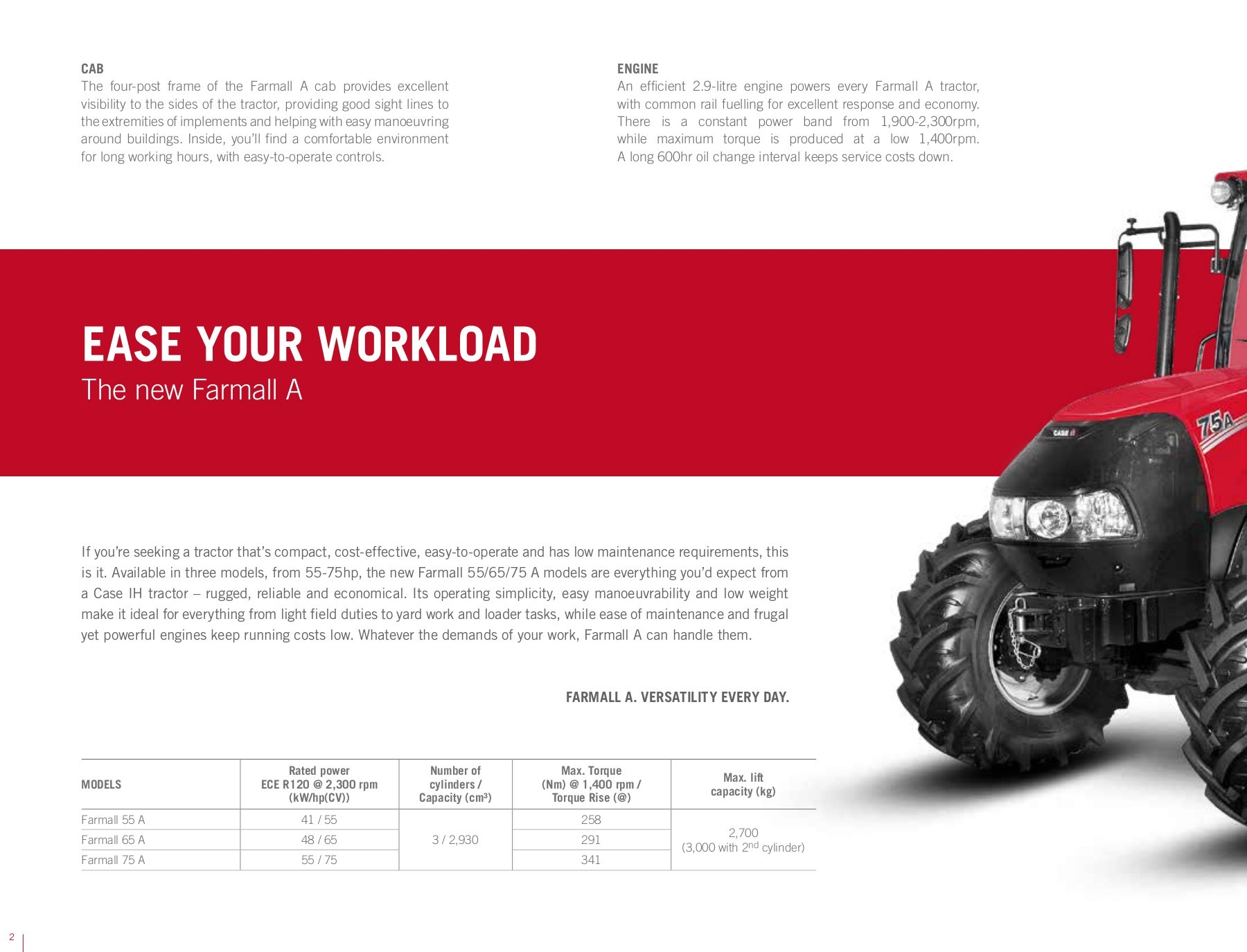 Farmall 55-75 A | Tractors | Products | Case IH
