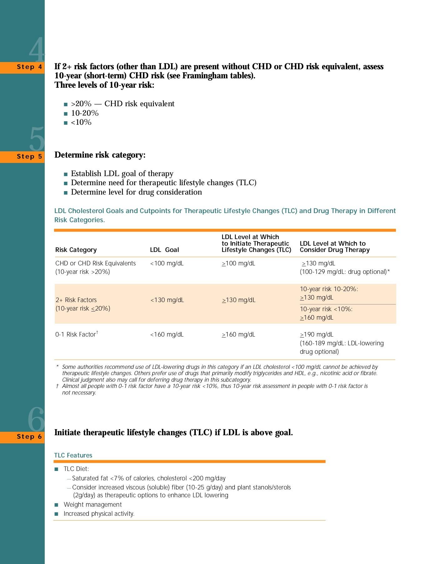 atp iii guidelines at a glance quick desk reference fliphtml5 rh fliphtml5 com ATP IV ATP III Framingham Risk Assessment