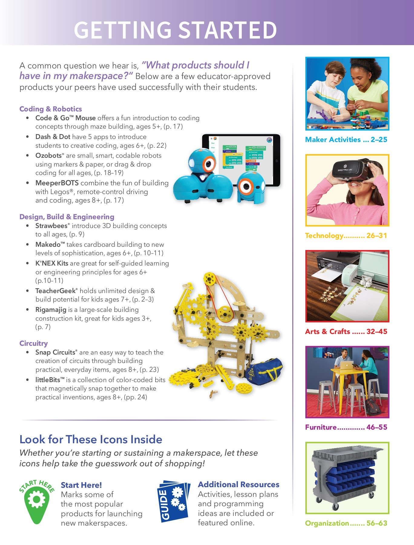 2018 Makerspace Catalog Pubhtml5 With Fun Activities Make A Simple Circuit Common Household Items